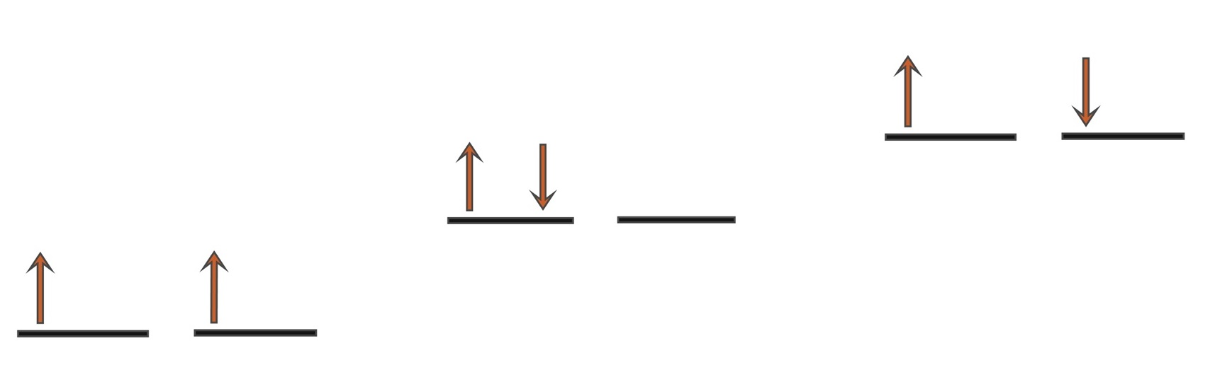 Chem1902 oxygen mo diagram for 2e 2o pooptronica Gallery