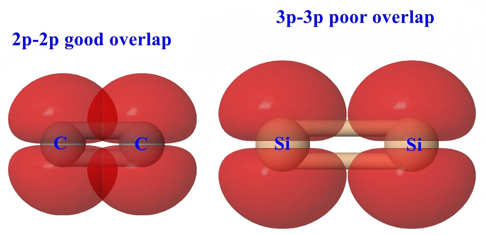 CHEM1902 Polarizability