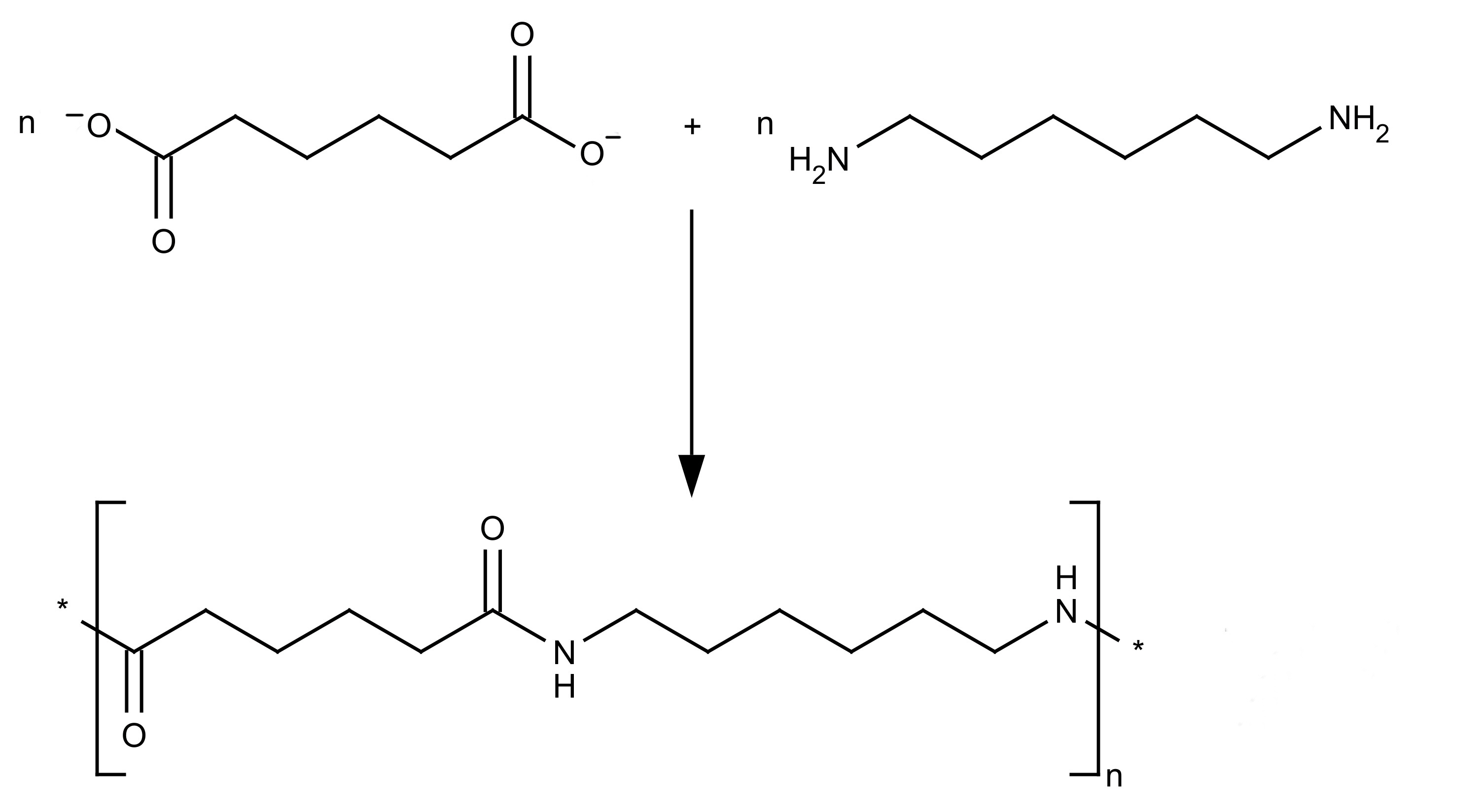 NYLON 6/10 CAS 9011-52-3 MSDS Synthetic router - Chemsrc