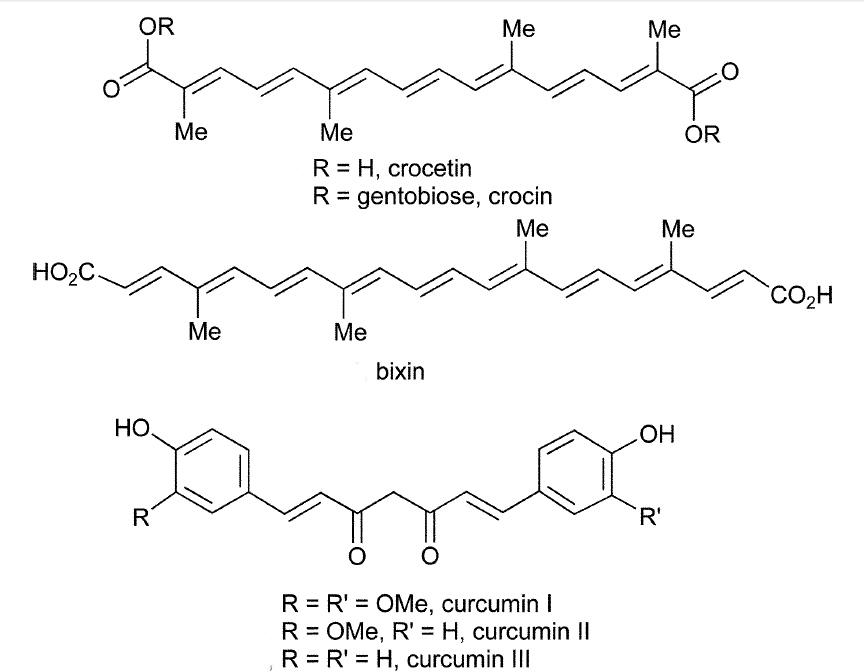 Unit - Chemistry of Textiles: Dyeing Fibres