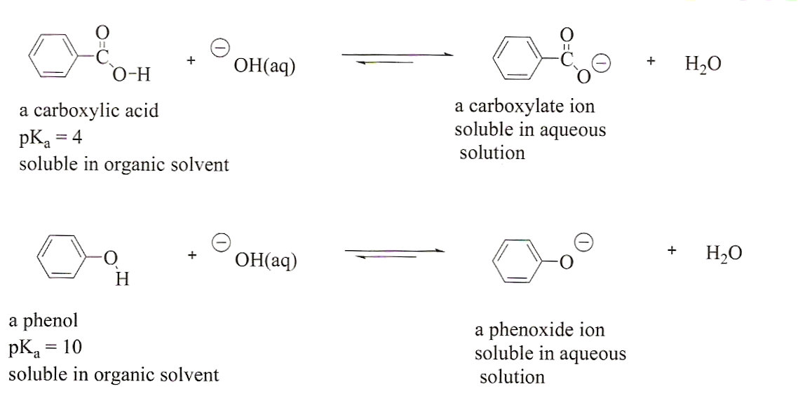 separation of a base neutral mixture Draw a flow sheet to show how you would separate the components of a mixture containing and acid substance, toluic acid, a basic substance a relatively weak base this solution provides method for the separation of an acidic, basic and neutral substance from the aqueous solution.